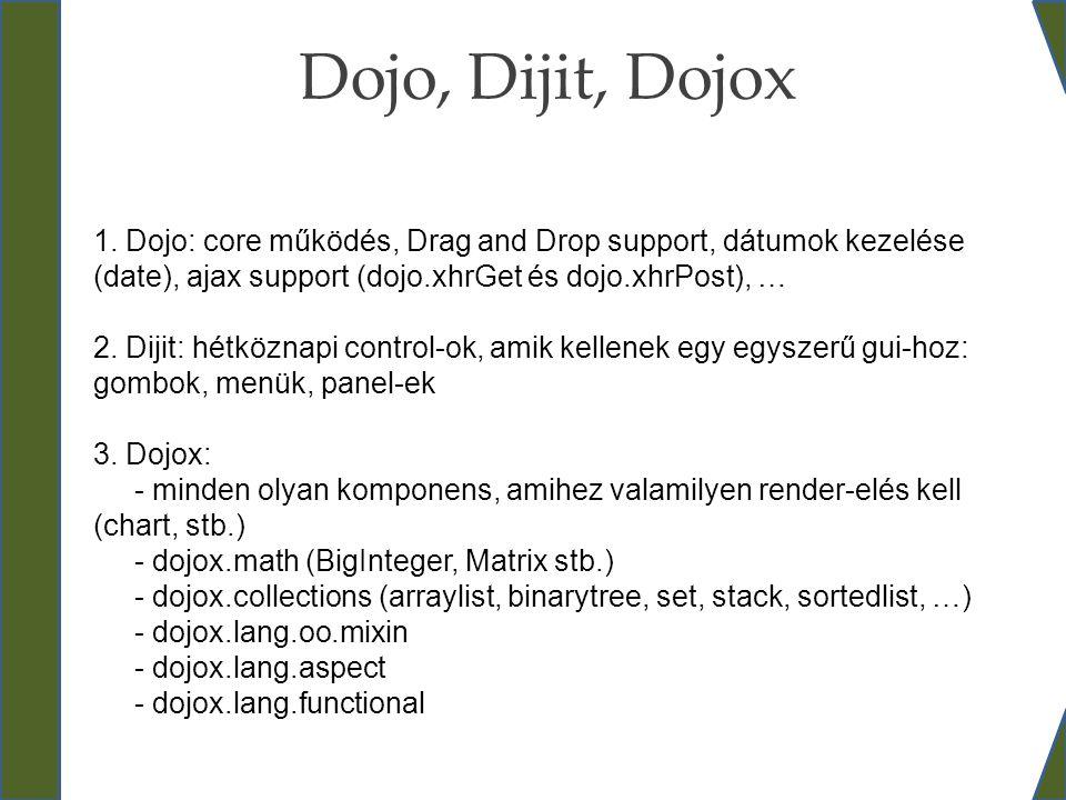 Dojo, Dijit, Dojox 1. Dojo: core működés, Drag and Drop support, dátumok kezelése (date), ajax support (dojo.xhrGet és dojo.xhrPost), … 2. Dijit: hétk