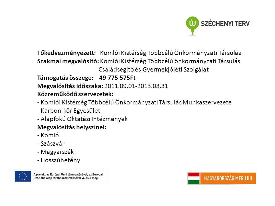 Főkedvezményezett: Komlói Kistérség Többcélú Önkormányzati Társulás Szakmai megvalósító: Komlói Kistérség Többcélú önkormányzati Társulás Családsegítő és Gyermekjóléti Szolgálat Támogatás összege: 49 775 575Ft Megvalósítás Időszaka: 2011.09.01-2013.08.31 Közreműködő szervezetek: - Komlói Kistérség Többcélú Önkormányzati Társulás Munkaszervezete - Karbon-kör Egyesület - Alapfokú Oktatási Intézmények Megvalósítás helyszínei: - Komló - Szászvár - Magyarszék - Hosszúhetény