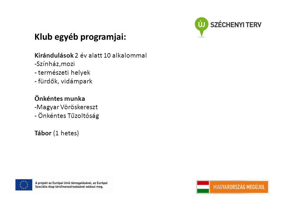 Klub egyéb programjai: Kirándulások 2 év alatt 10 alkalommal -Színház,mozi - természeti helyek - fürdők, vidámpark Önkéntes munka -Magyar Vöröskereszt - Önkéntes Tűzoltóság Tábor (1 hetes)