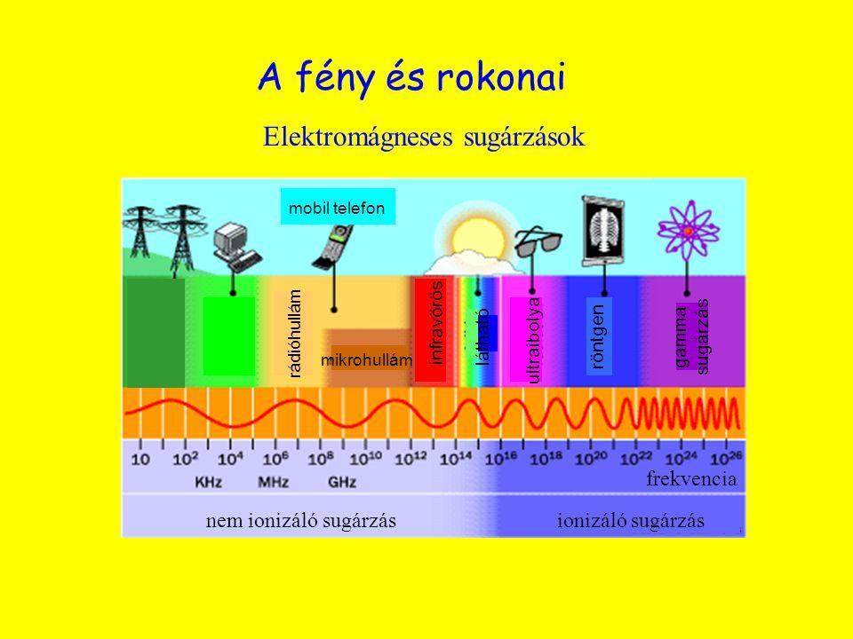 ionizáló sugárzásnem ionizáló sugárzás frekvencia gamma sugárzás röntgen ultraibolya infravörös látható mikrohullám rádióhullám mobil telefon A fény é