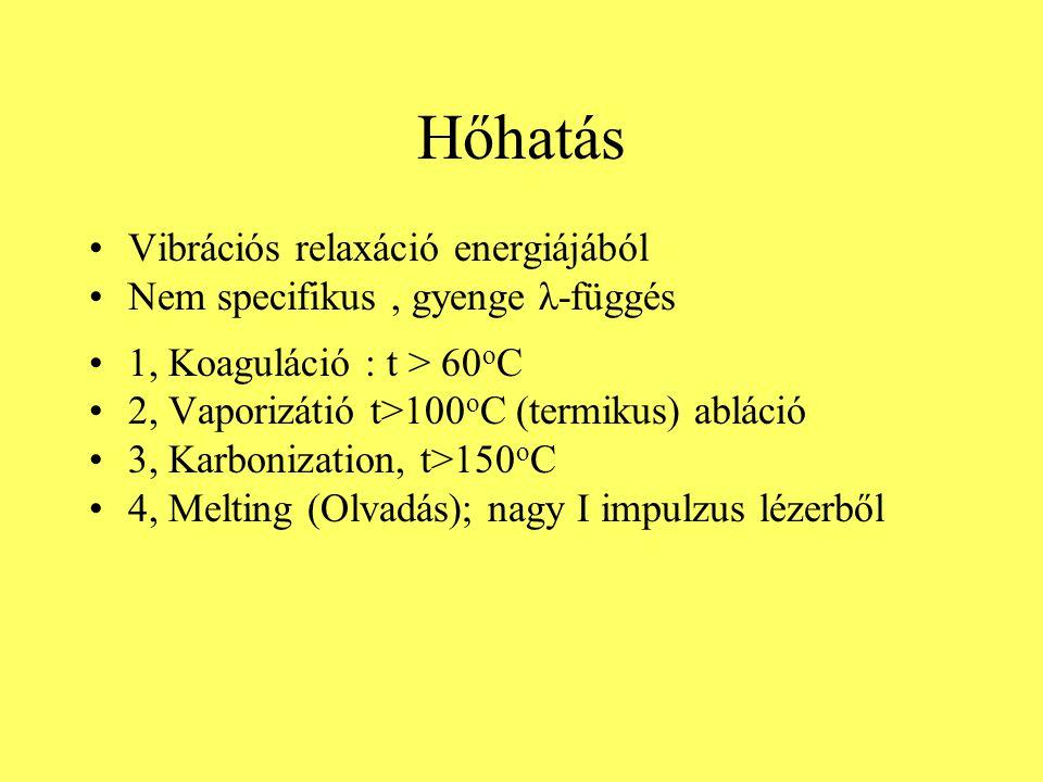 Hőhatás Vibrációs relaxáció energiájából Nem specifikus, gyenge λ-függés 1, Koaguláció : t > 60 o C 2, Vaporizátió t>100 o C (termikus) abláció 3, Kar