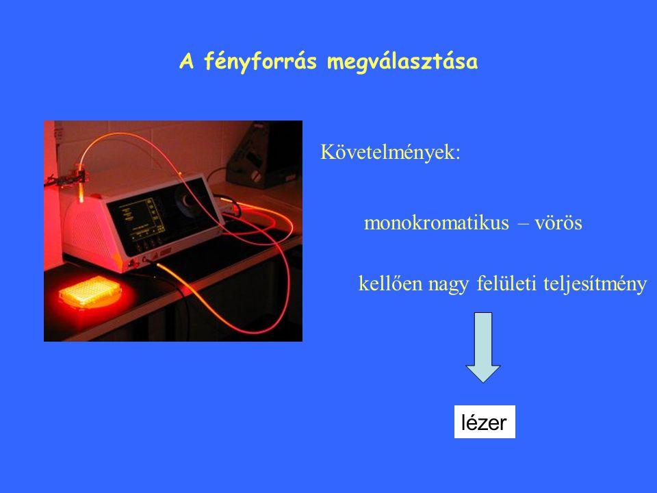 A fényforrás megválasztása Követelmények: monokromatikus – vörös kellően nagy felületi teljesítmény lézer