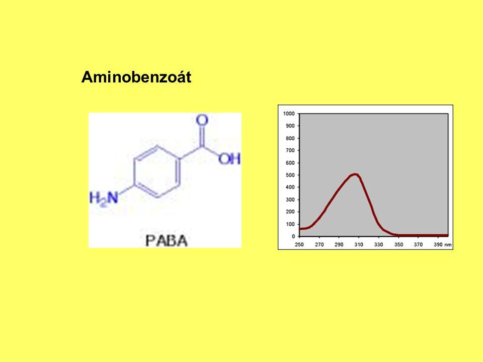 Aminobenzoát
