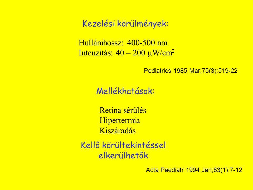 Kezelési körülmények: Hullámhossz: 400-500 nm Intenzitás: 40 – 200  W/cm 2 Pediatrics 1985 Mar;75(3):519-22 Mellékhatások: Retina sérülés Hipertermia