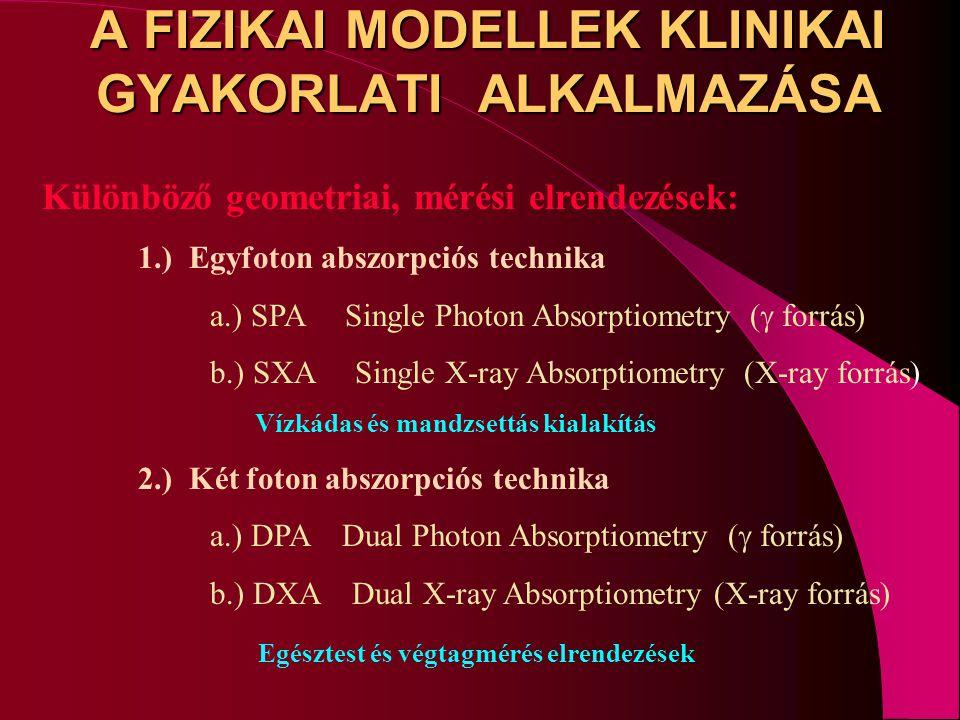 A FIZIKAI MODELLEK KLINIKAI GYAKORLATI ALKALMAZÁSA Különböző geometriai, mérési elrendezések: 1.) Egyfoton abszorpciós technika a.) SPA Single Photon