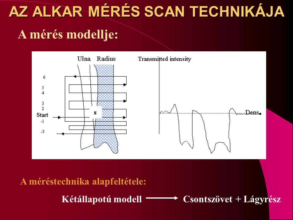 AZ ALKAR MÉRÉS SCAN TECHNIKÁJA A mérés modellje: A méréstechnika alapfeltétele: Kétállapotú modell Csontszövet + Lágyrész
