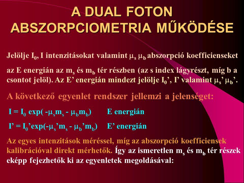 A DUAL FOTON ABSZORPCIOMETRIA MŰKÖDÉSE Jelölje I 0, I intenzitásokat valamint  s  b abszorpció koefficienseket az E energián az m s és m b tér részb