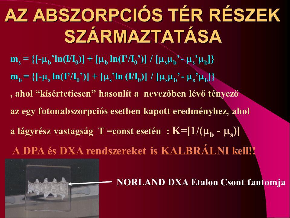 AZ ABSZORPCIÓS TÉR RÉSZEK SZÁRMAZTATÁSA m s = {[-  b 'ln(I/I 0 )] + [  b ln(I'/I 0 ')] / [  s  b ' -  s '  b ]} m b = {[-  s ln(I'/I 0 ')] + [
