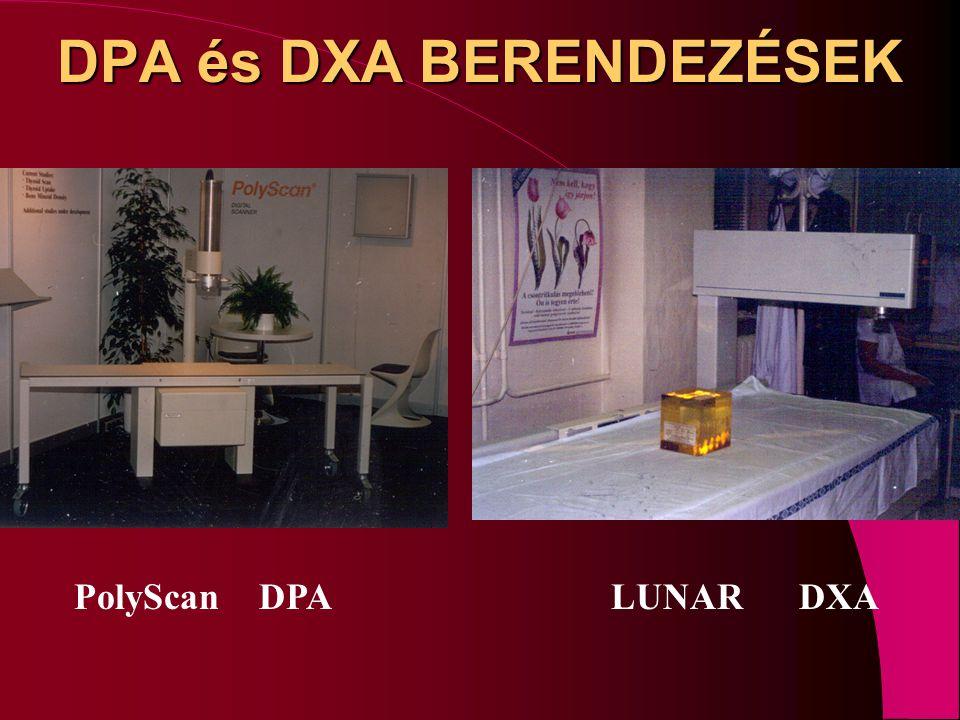 DPA és DXA BERENDEZÉSEK PolyScan DPA LUNAR DXA