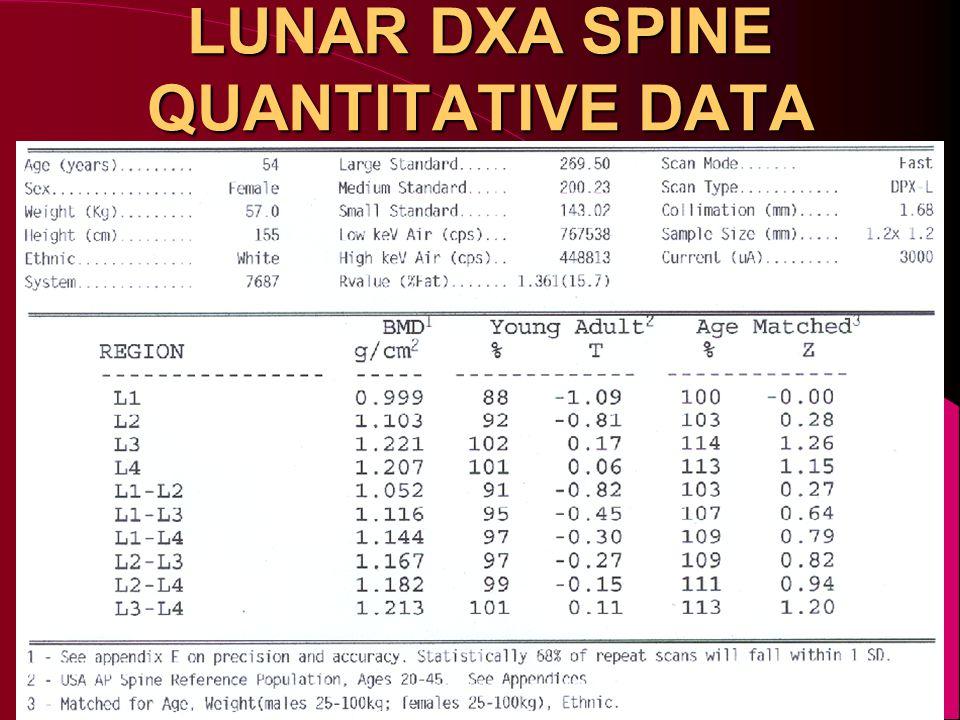LUNAR DXA SPINE QUANTITATIVE DATA