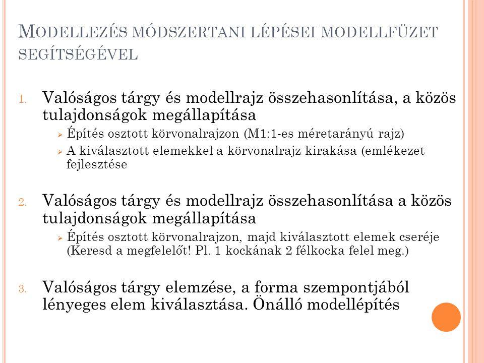 M ODELLEZÉS MÓDSZERTANI LÉPÉSEI MODELLFÜZET SEGÍTSÉGÉVEL 1. Valóságos tárgy és modellrajz összehasonlítása, a közös tulajdonságok megállapítása  Épít