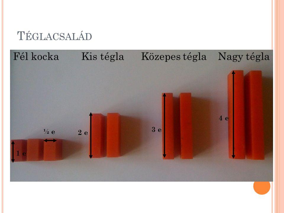 T ÉGLACSALÁD Fél kocka Kis tégla Közepes tégla Nagy tégla 1 e 2 e 3 e 4 e ½ e