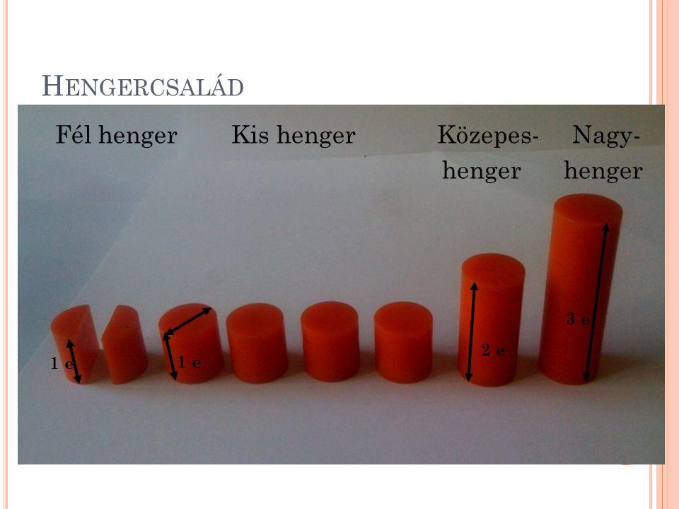 H ENGERCSALÁD Fél henger Kis henger Közepes- Nagy- henger henger 1 e 2 e 3 e 1 e