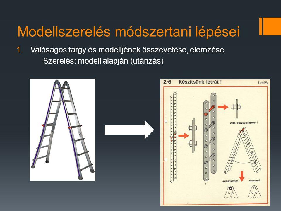 Modellszerelés módszertani lépései 1.Valóságos tárgy és modelljének összevetése, elemzése Szerelés: modell alapján (utánzás)