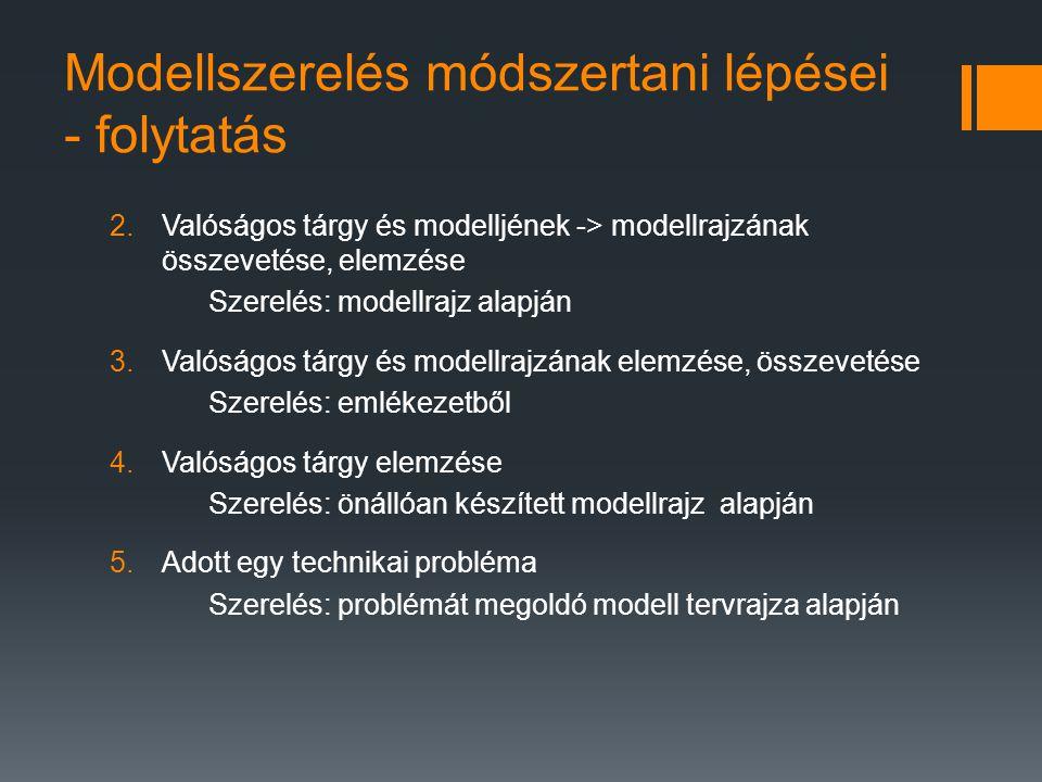 Modellszerelés módszertani lépései - folytatás 2.Valóságos tárgy és modelljének -> modellrajzának összevetése, elemzése Szerelés: modellrajz alapján 3