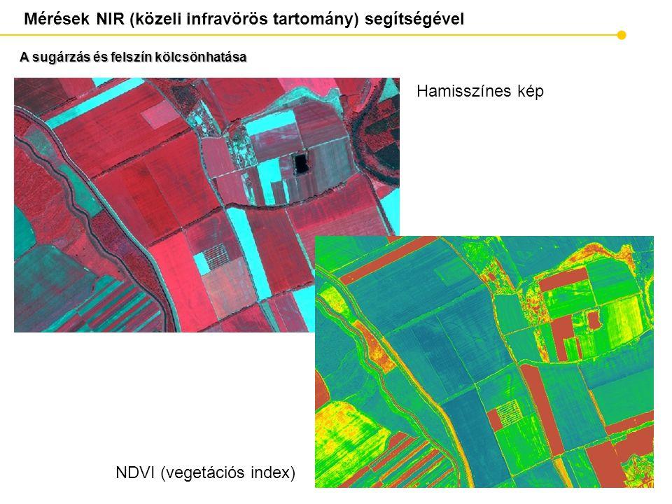 Mérések NIR (közeli infravörös tartomány) segítségével A sugárzás és felszín kölcsönhatása Hamisszínes kép NDVI (vegetációs index)