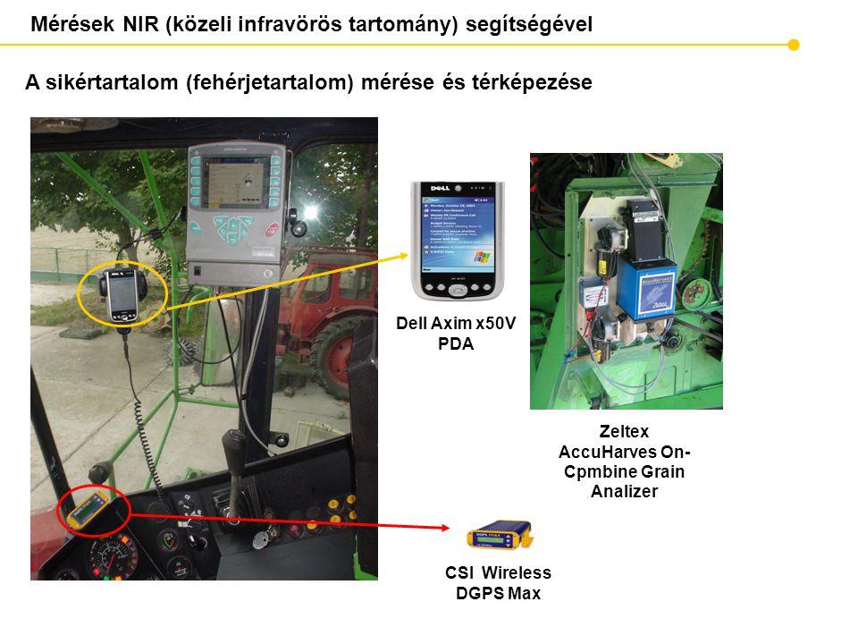Mérések NIR (közeli infravörös tartomány) segítségével A sikértartalom (fehérjetartalom) mérése és térképezése Dell Axim x50V PDA Zeltex AccuHarves On- Cpmbine Grain Analizer CSI Wireless DGPS Max