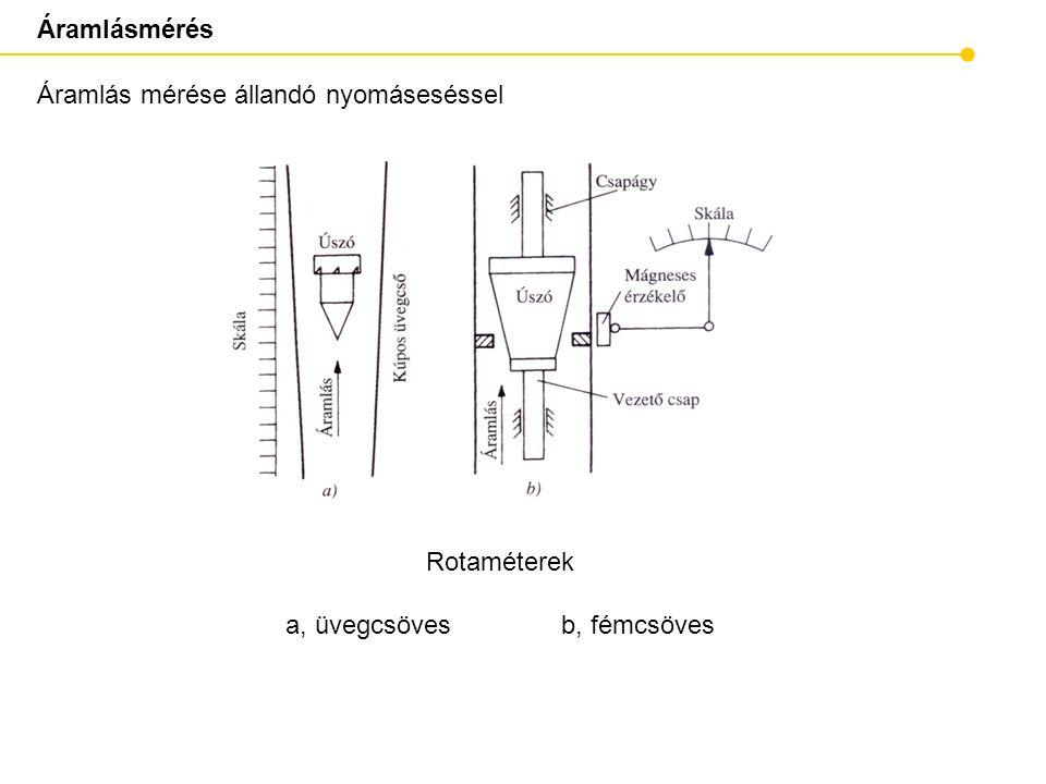 Áramlásmérés Rotaméterek a, üvegcsöves b, fémcsöves Áramlás mérése állandó nyomáseséssel