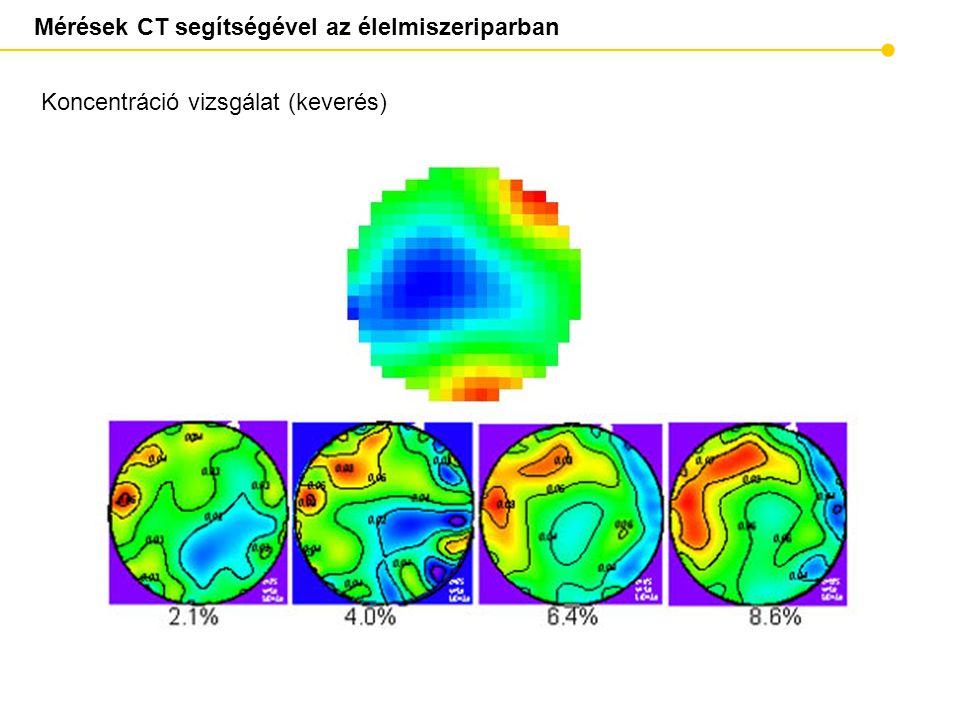 Mérések CT segítségével az élelmiszeriparban Koncentráció vizsgálat (keverés)