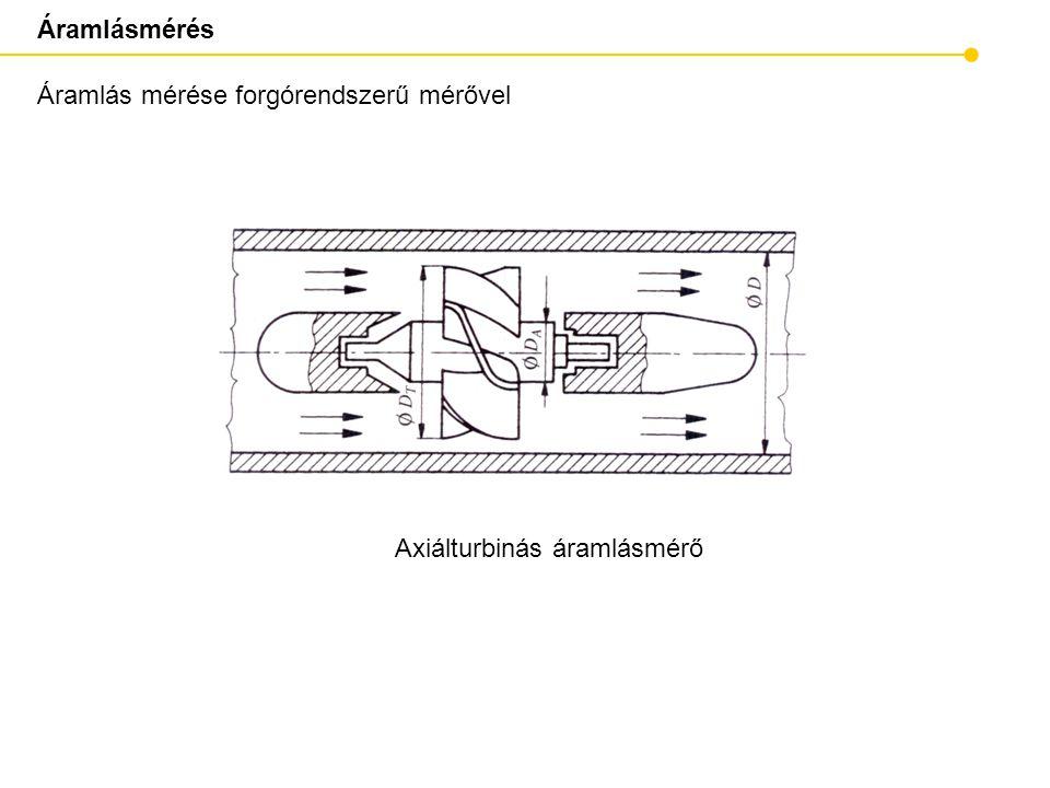 Áramlásmérés Axiálturbinás áramlásmérő Áramlás mérése forgórendszerű mérővel