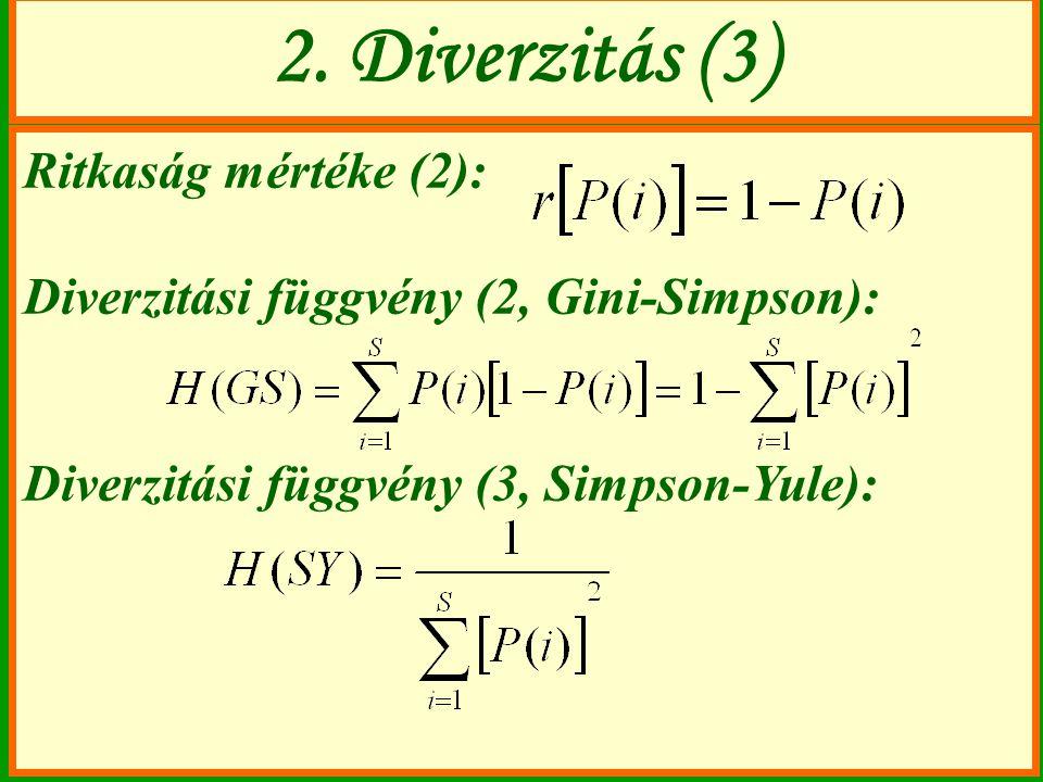 Ritkaság mértéke (2): Diverzitási függvény (2, Gini-Simpson): Diverzitási függvény (3, Simpson-Yule): 2. Diverzitás (3)