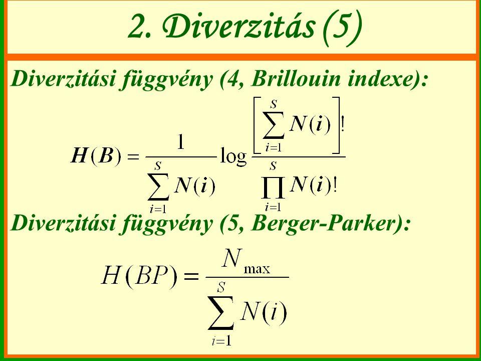 Diverzitási függvény (4, Brillouin indexe): Diverzitási függvény (5, Berger-Parker): 2. Diverzitás (5)