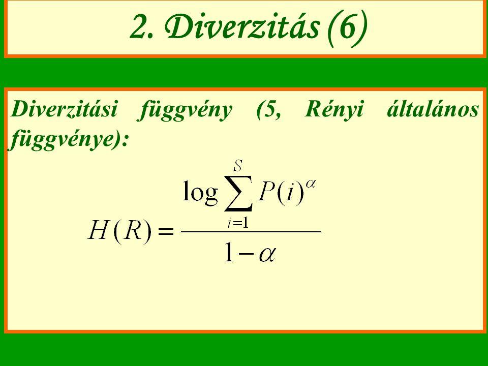 Diverzitási függvény (5, Rényi általános függvénye): 2. Diverzitás (6)