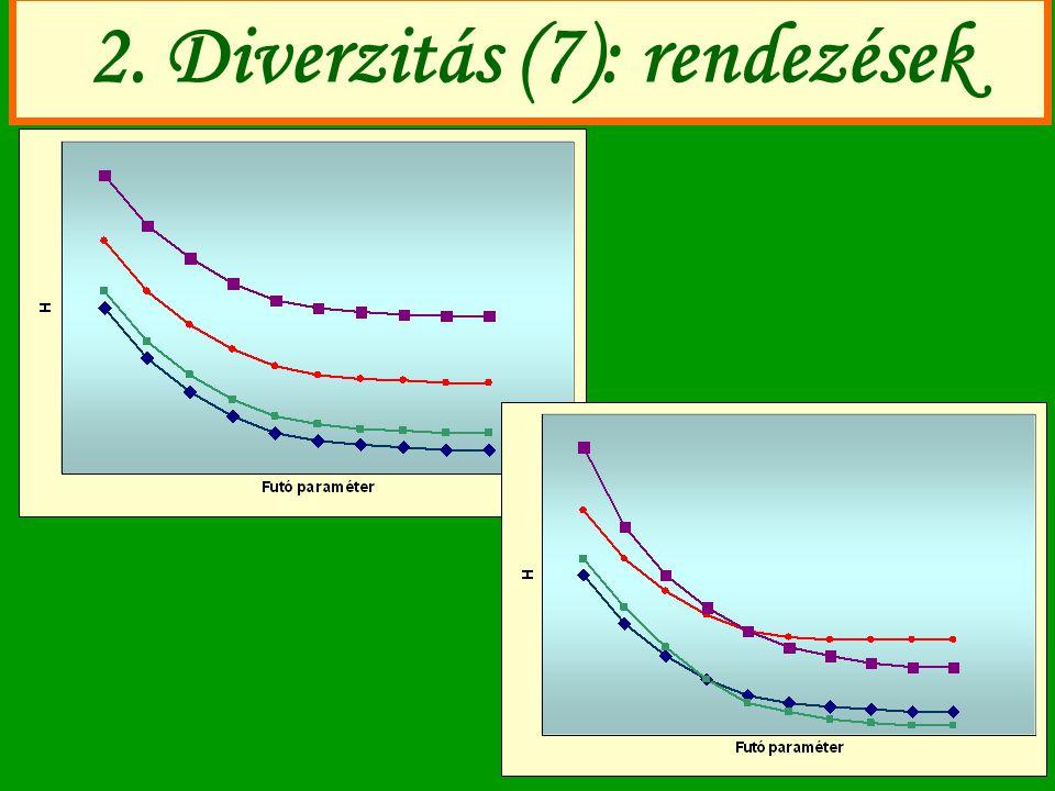 2. Diverzitás (7): rendezések