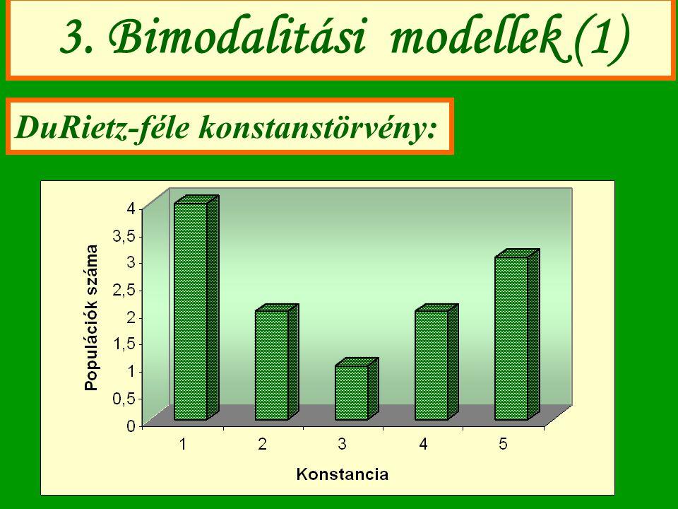 3. Bimodalitási modellek (1) DuRietz-féle konstanstörvény: