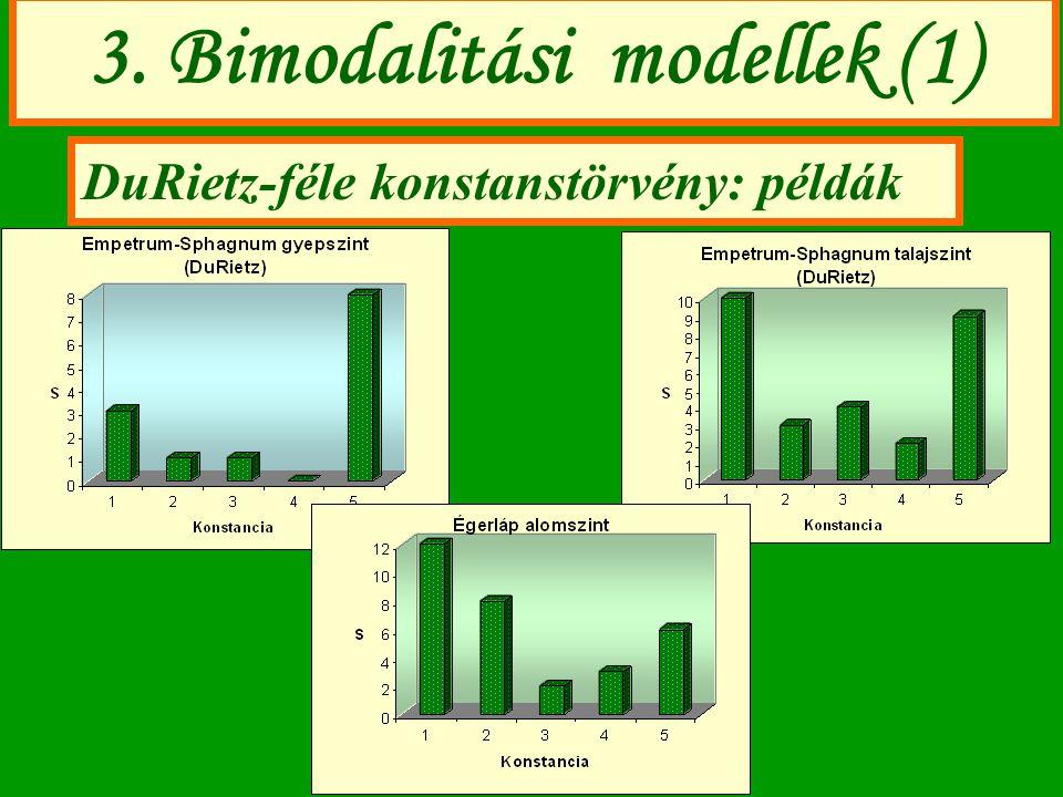 3. Bimodalitási modellek (1) DuRietz-féle konstanstörvény: példák