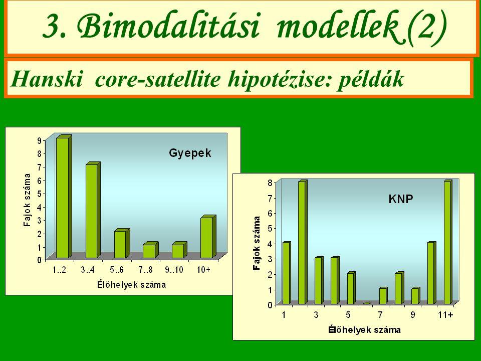 3. Bimodalitási modellek (2) Hanski core-satellite hipotézise: példák