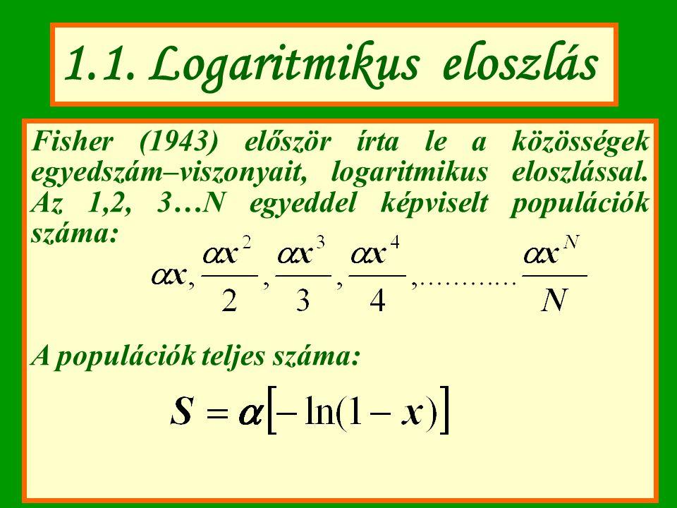1.1. Logaritmikus eloszlás Fisher (1943) először írta le a közösségek egyedszám–viszonyait, logaritmikus eloszlással. Az 1,2, 3…N egyeddel képviselt p