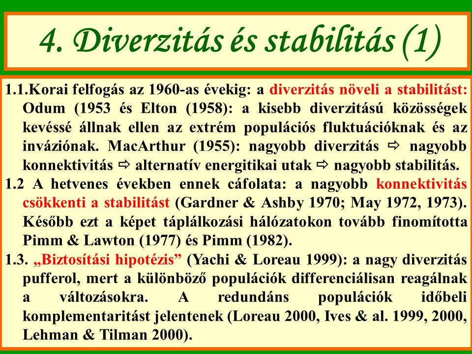 4. Diverzitás és stabilitás (1) 1.1.Korai felfogás az 1960-as évekig: a diverzitás növeli a stabilitást: Odum (1953 és Elton (1958): a kisebb diverzit