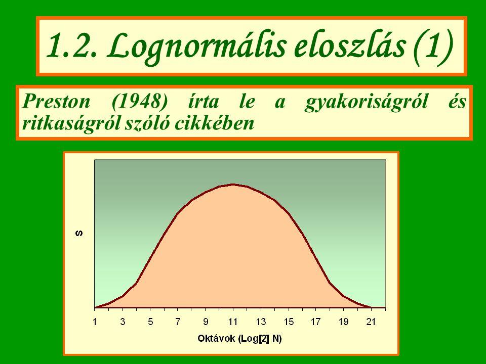 1.2. Lognormális eloszlás (1) Preston (1948) írta le a gyakoriságról és ritkaságról szóló cikkében