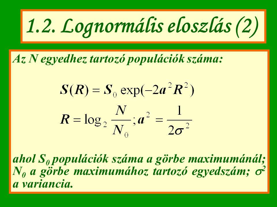Az N egyedhez tartozó populációk száma: ahol S 0 populációk száma a görbe maximumánál; N 0 a görbe maximumához tartozó egyedszám;  2 a variancia. 1.2