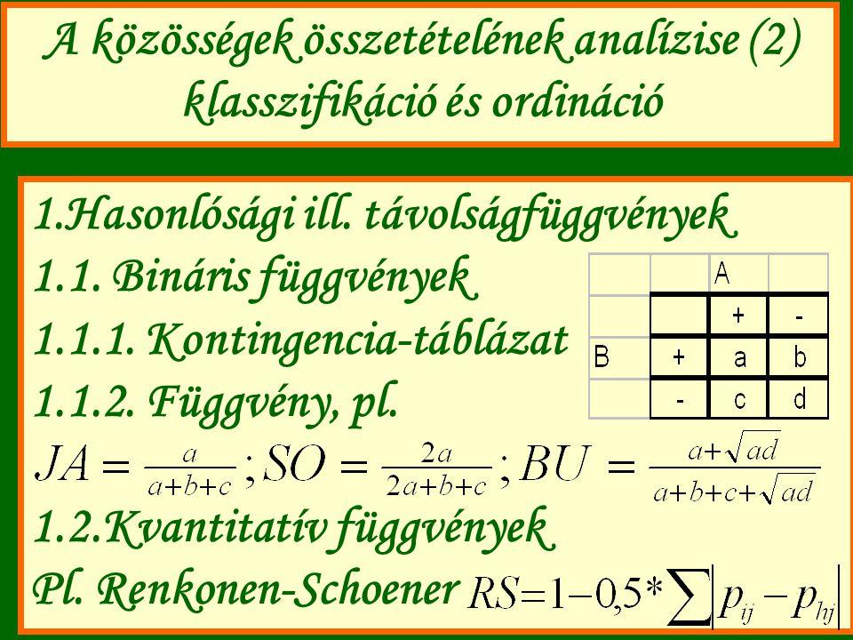 A közösségek összetételének analízise (2) klasszifikáció és ordináció 1.Hasonlósági ill. távolságfüggvények 1.1. Bináris függvények 1.1.1. Kontingenci