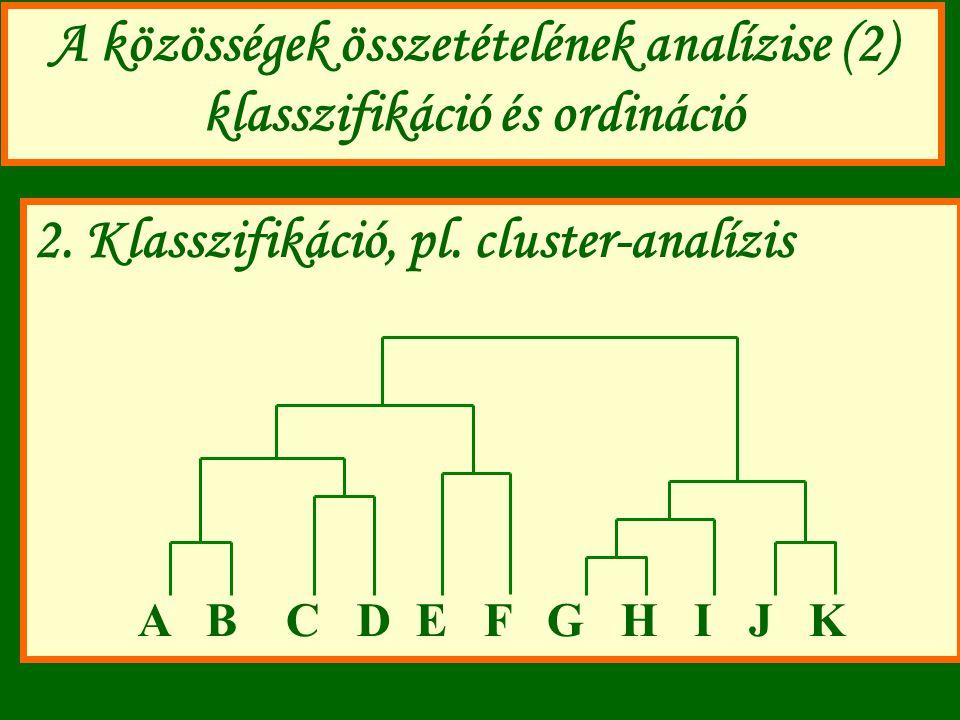 A közösségek összetételének analízise (2) klasszifikáció és ordináció 2. Klasszifikáció, pl. cluster-analízis A B C D E F G H I J K