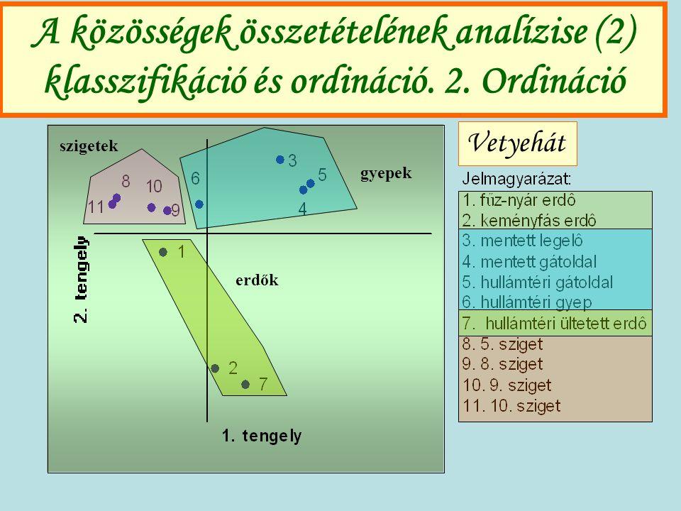 erdők gyepek szigetek A közösségek összetételének analízise (2) klasszifikáció és ordináció. 2. Ordináció Vetyehát