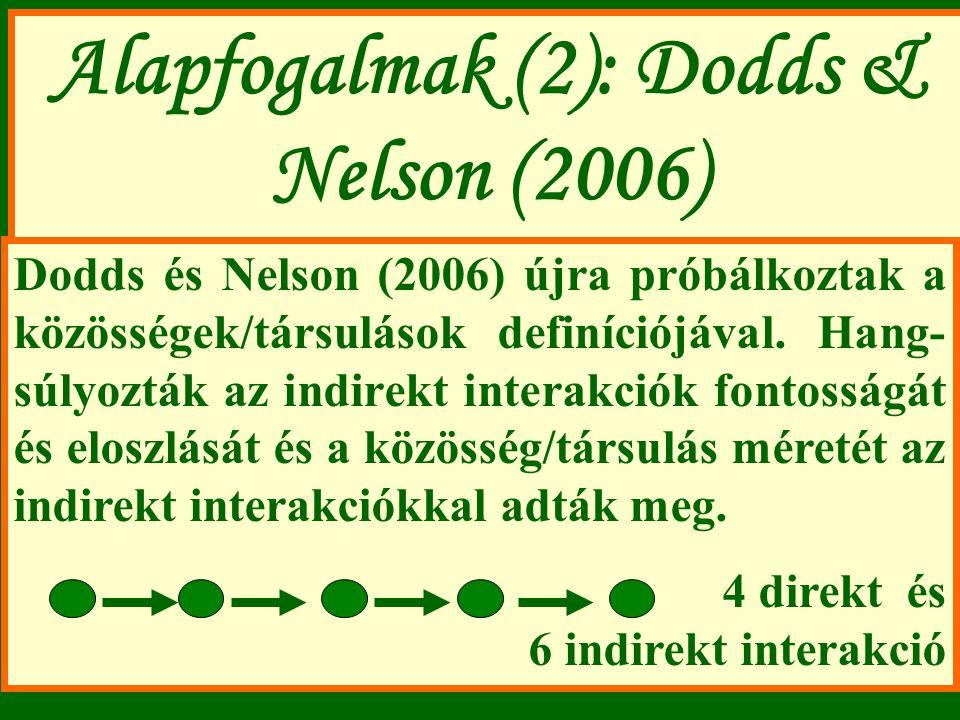 Alapfogalmak (2): Dodds & Nelson (2006) Dodds és Nelson (2006) újra próbálkoztak a közösségek/társulások definíciójával. Hang- súlyozták az indirekt i