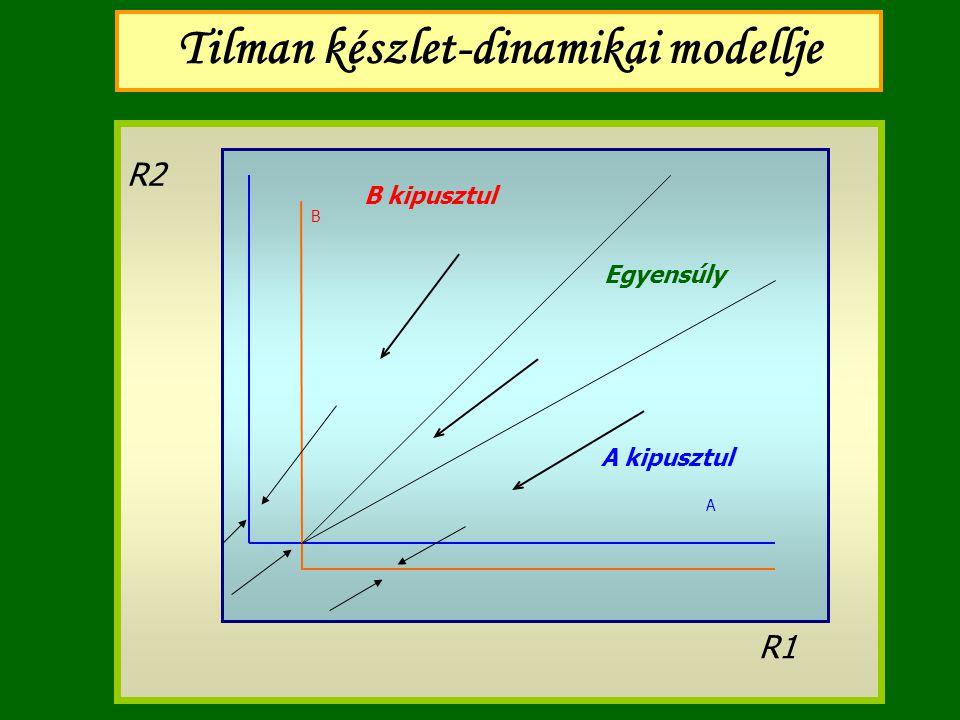 R1 R2 A kipusztul B kipusztul A B Egyensúly Tilman készlet-dinamikai modellje