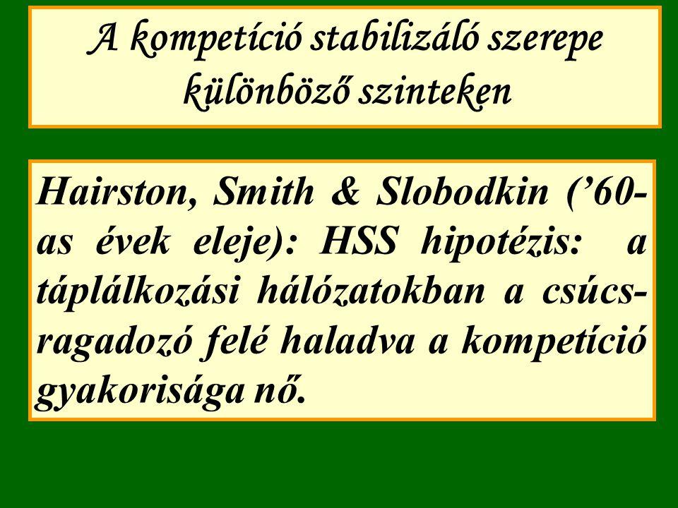 A kompetíció stabilizáló szerepe különböző szinteken Hairston, Smith & Slobodkin ('60- as évek eleje): HSS hipotézis: a táplálkozási hálózatokban a cs