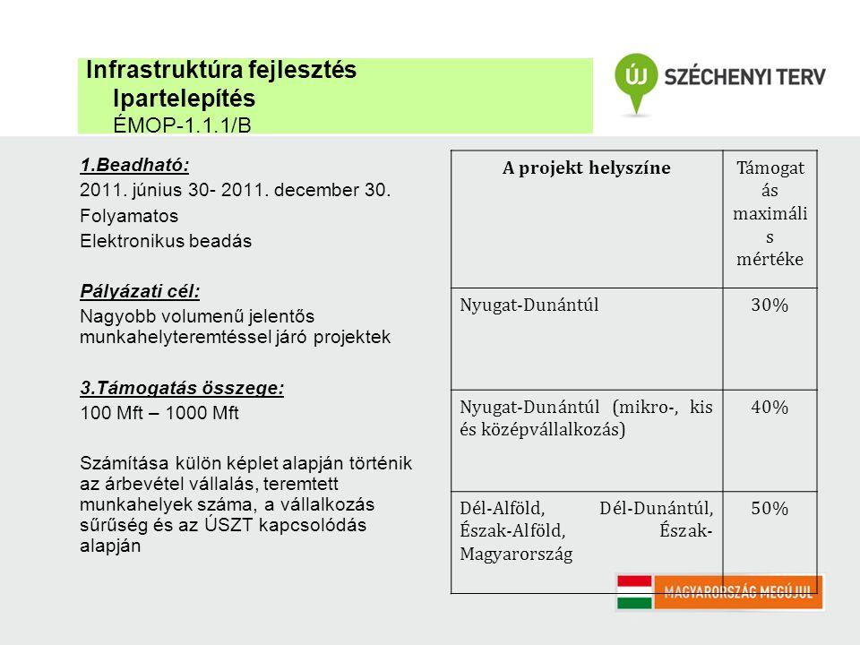 Infrastruktúra fejlesztés Ipartelepítés ÉMOP-1.1.1/B 1.Beadható: 2011.