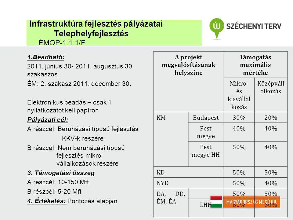 Infrastruktúra fejlesztés pályázatai Telephelyfejlesztés ÉMOP-1.1.1/F 1.Beadható: 2011.
