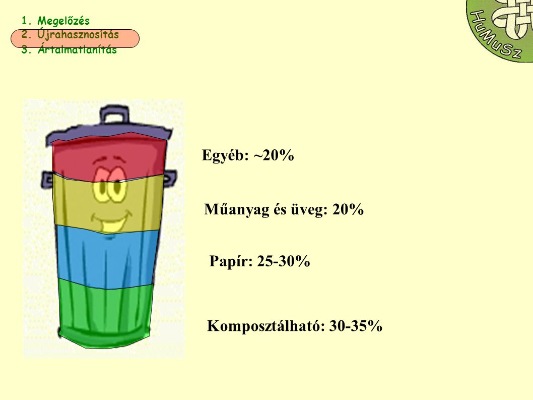 1. Megelőzés 2. Újrahasznosítás 3. Ártalmatlanítás Komposztálható: 30-35% Papír: 25-30% Műanyag és üveg: 20% Egyéb: ~20%