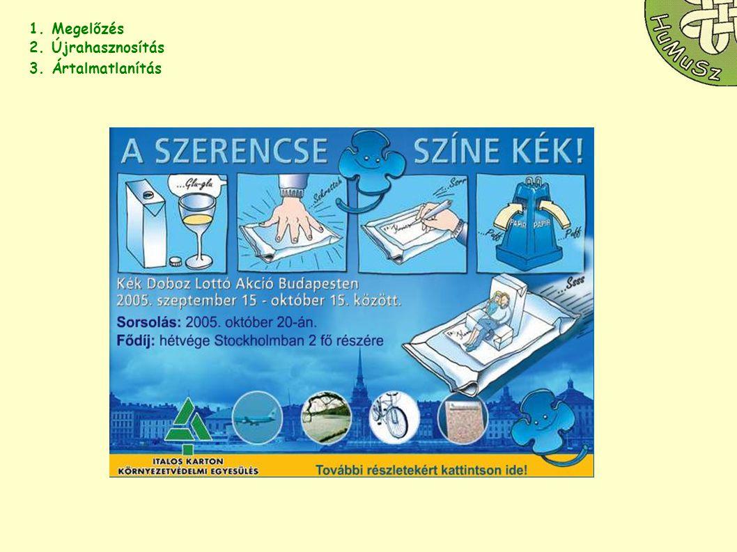 1. Megelőzés 2. Újrahasznosítás 3. Ártalmatlanítás