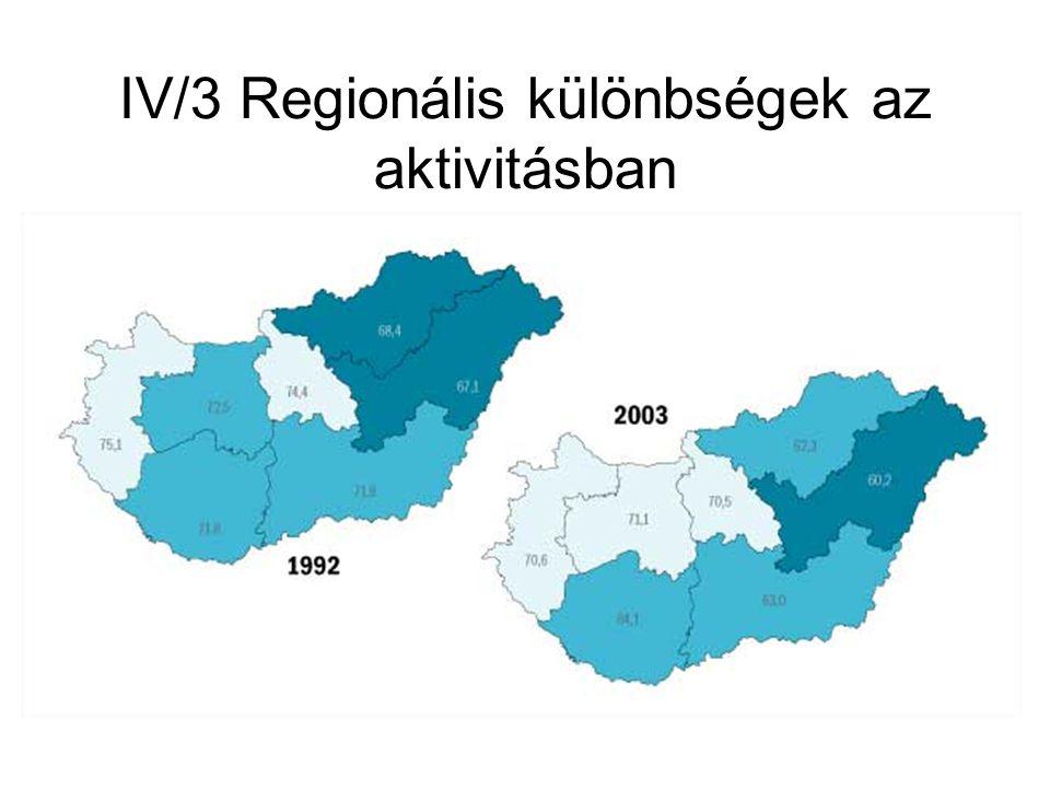 IV/3 Regionális különbségek az aktivitásban