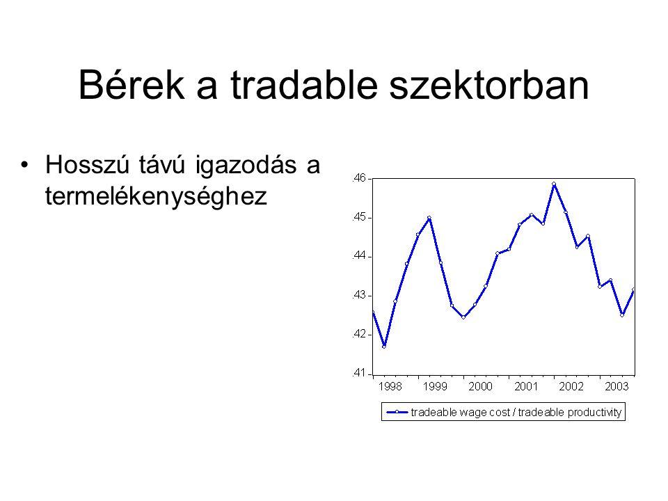 Bérek a tradable szektorban Hosszú távú igazodás a termelékenységhez