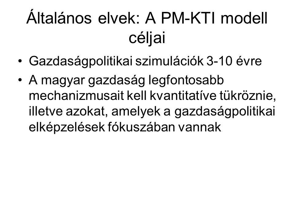 Általános elvek: A PM-KTI modell céljai Gazdaságpolitikai szimulációk 3-10 évre A magyar gazdaság legfontosabb mechanizmusait kell kvantitatíve tükröz