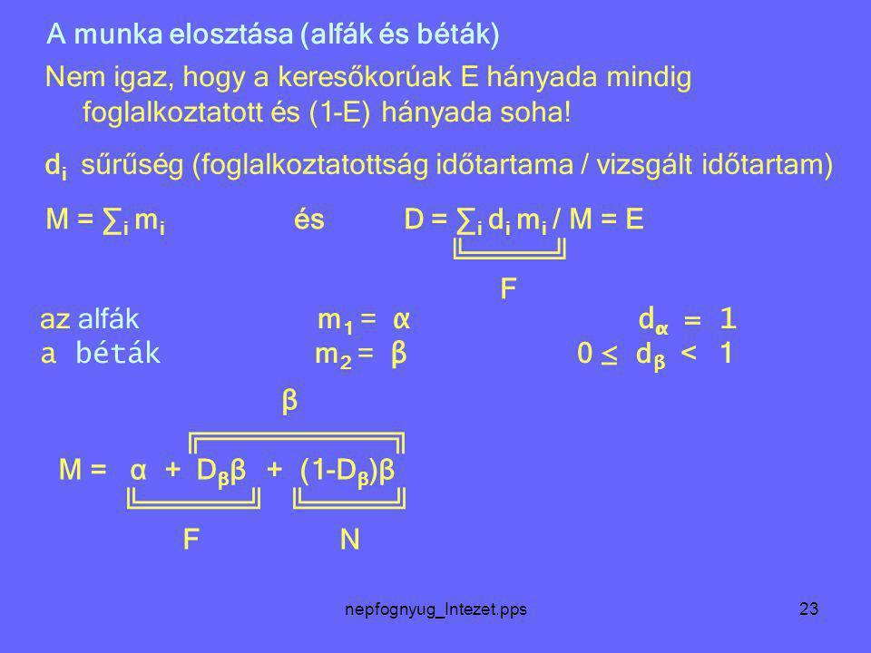 nepfognyug_Intezet.pps23 A munka elosztása (alfák és béták) d i sűrűség (foglalkoztatottság időtartama / vizsgált időtartam) Nem igaz, hogy a keresőko