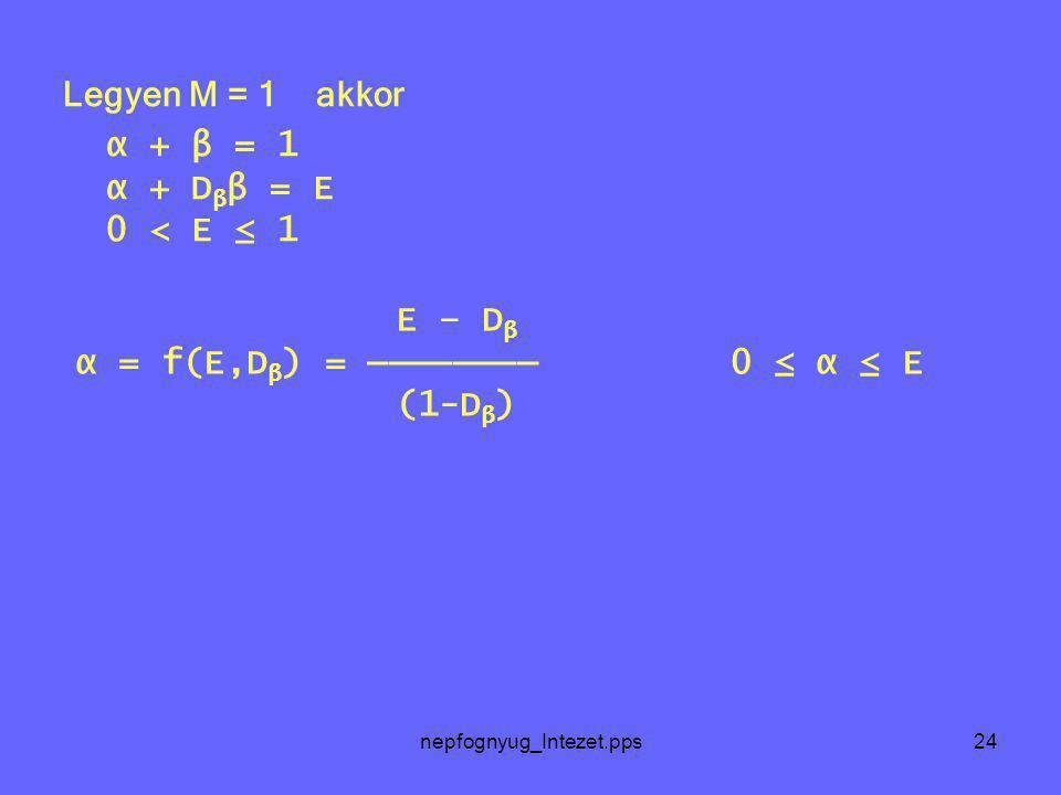 nepfognyug_Intezet.pps24 Legyen M = 1 akkor α + β = 1 α + D β β = E 0 < E ≤ 1 E – D β α = f(E,D β ) = ──────── 0 ≤ α ≤ E (1-D β )